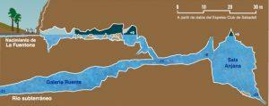 Esquema geológico de La Fuentona